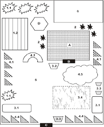 general garden layout of a tswana tshimo homegarden based