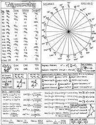 check out this free mcat math study guide cheat sheet talk