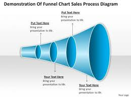 funnel chart sales process diagram 4 stages ppt business plan