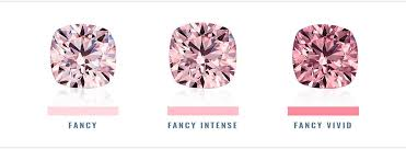 rings pink diamonds images Pink diamond buying guide shapes shades rarity and price jpg