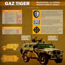gaz tigr tiger infantry mobility vehicle infographics