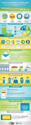 wedding planning schools certified wedding planner infographic penn foster career school