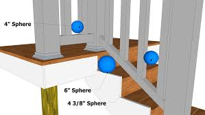 Osha Handrail Post Spacing Standard Deck Railing Height Decks Residential Building Permits