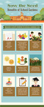 top 25 best six ideas on pinterest teaching