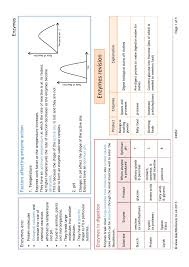 ks4 cells organs and systems ks4 teachit science