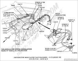 vehicle wiring diagram for remote start wiring diagram weick
