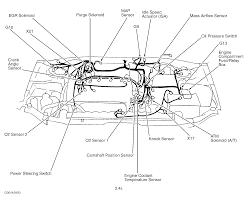 2004 Kia Optima Fuse Box Diagram Kia Optima 2001 Fuel Sensor Location Image Details