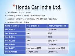 honda siel cars india ltd greater noida honda cars india ltd 11