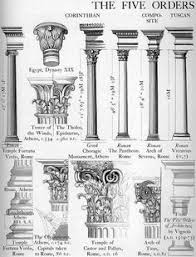architectural ornament acrotirion exles it is thought that