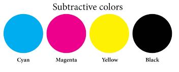 Cmyk Spectrum Thimmesh Design World