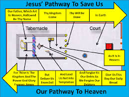 bible pathways in picture and word