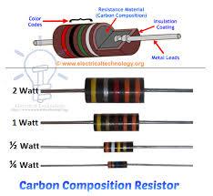 resistor u0026 types of resistors fixed variable linear u0026 non linear