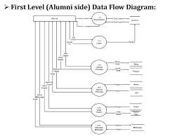of alumni search spce alumni association web portal