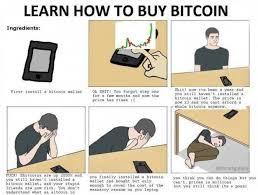 Bitcoin Meme - learn how to buy bitcoin meme xyz