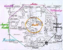 feng shui color chart feng shui home design best home design ideas stylesyllabus us