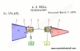 how do telephones work explain that stuff