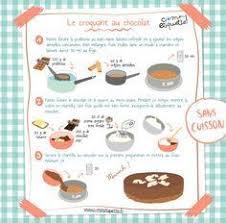 cuisine facile pour enfant les 104 meilleures images du tableau recettes avec les enfants sur