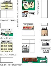 prepositions of place city