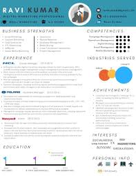 Resume Format For Mba Marketing Fresher Guidic U2013 Resume Sample Visual