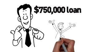 free online calculator the free online calculator balloon loan youtube
