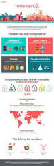 100 best airbnb images on pinterest brand identity visual