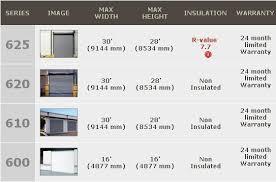 Overhead Door Sizes Overhead Door Sizes R17 About Remodel Stylish Home Interior Design