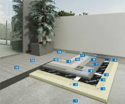 impermeabilizzazione terrazzi mapei impermeabilizzazione e posa di ceramica su terrazze con sistema di