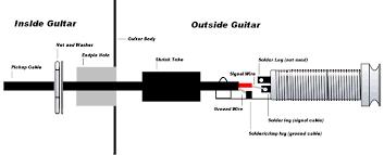 emg wiring diagram u0026 remarkable zakk wylde emg wiring diagram