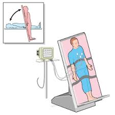 tilt table test pots tilt table test for postural orthostatic tachycardia syndrome pots