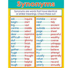 english synonyms with images to share google search synonyms