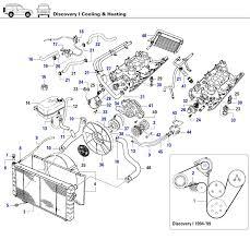 land rover lander ignition wiring diagram land rover wiring