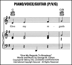 sheet types love piano sheet music learn about types of notation