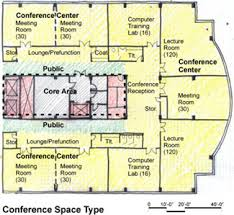 functional operational wbdg whole building design guide