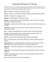 character development worksheet for actors character development