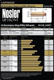 target ammunition remington black friday 223 remington 40 grain load data version 7 0 shooting reloading