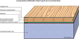 wonderful installing wood floors on concrete the peculiar features