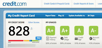Best Small Business Credit Card Offers Quickbooks Online Credit Card Processing