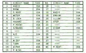 2001 isuzu fuse diagram wiring diagram simonand