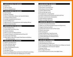 funeral planning checklist 10 wedding planning checklist pdf monthly budget forms