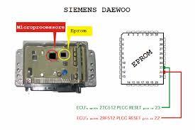 tms374 ecu decoder for renault peugeot citroen hyundai kia immo
