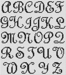 ravelry tapestry crochet alphabet pattern by leslie robinson