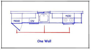 kitchen nice one wall kitchen floor plans layout design layouts