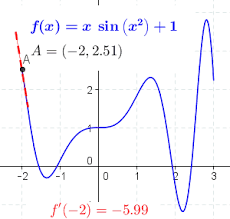 differential calculus wikipedia
