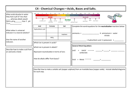 Periodic Table Changes C1 Atomic Structure And The Periodic Table Aqa Combined Science