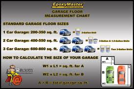 how many square feet is a 1 car garage how to measure a garage for epoxy floor paint