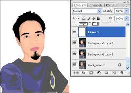 nama aplikasi untuk membuat foto menjadi kartun tutorial artikel tik membuat manusia jadi kartun