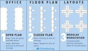100 office layout floor plan network layout floor plans