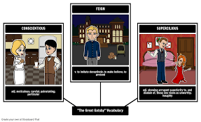 rpp membuat storyboard vocabulary lesson plan vocabulary activities strategies