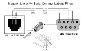 rj11 phone wiring wiring diagram simonand