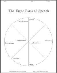 eight parts of speech pie chart worksheet student handouts